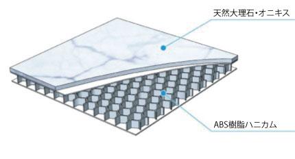 天然石ABS透過複合板