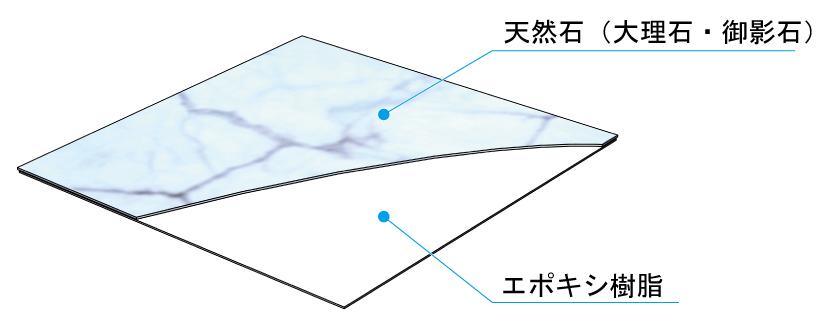 エポキシ樹脂薄石パネル