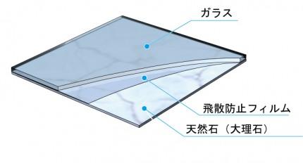 大理石ガラス複合板
