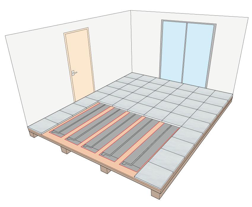 大理石床暖房